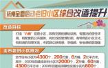杭州启动老旧小区综合改造提升 2022年底计划改造约950个