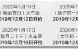 2020年春运火车票今日开售