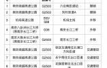 2月5日零时起,南京市域部分高速疫情查控点有调整