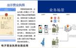 温州龙湾在浙江率先启动全面应用电子营业执照