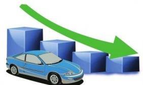 贸易纷争和关税压力下 全球汽车行业前景取决于中国汽车市场销量