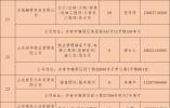 """""""选择济南?共赢未来""""百日千万网络招聘专项行动将举办系列招聘会"""