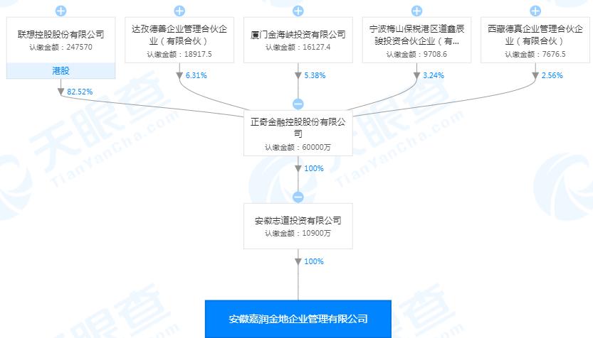 九华旅游董事辞职背后:联想控股已入局 A股投资版图再扩容