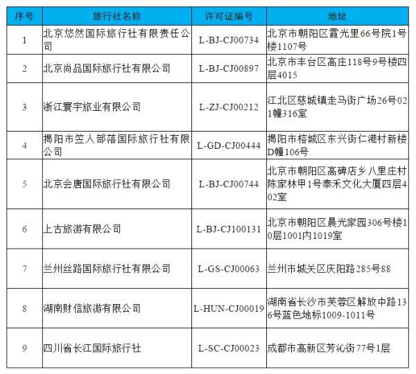?文旅部:取消9家旅行社的经营出境旅游业务