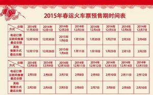 2015春运车票预订时间表