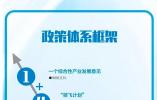 钱塘新区官方LOGO正式发布!够新潮 很未来!
