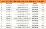 """因""""信""""得福!南京68家市政企业信用评价得高分"""