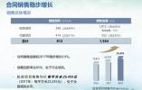 绿城中国公布年报股价涨 总裁张亚东:今年目标1800亿