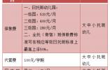 最新 | 杭州2020学年公办学校教育收费标准公布!