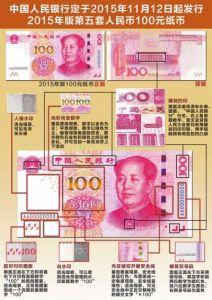 新版百元人民币