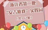 宁波11所幼儿园新入选这份省级名单 有你家附近的吗?