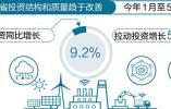 项目投资成浙江省投资增长第一动力
